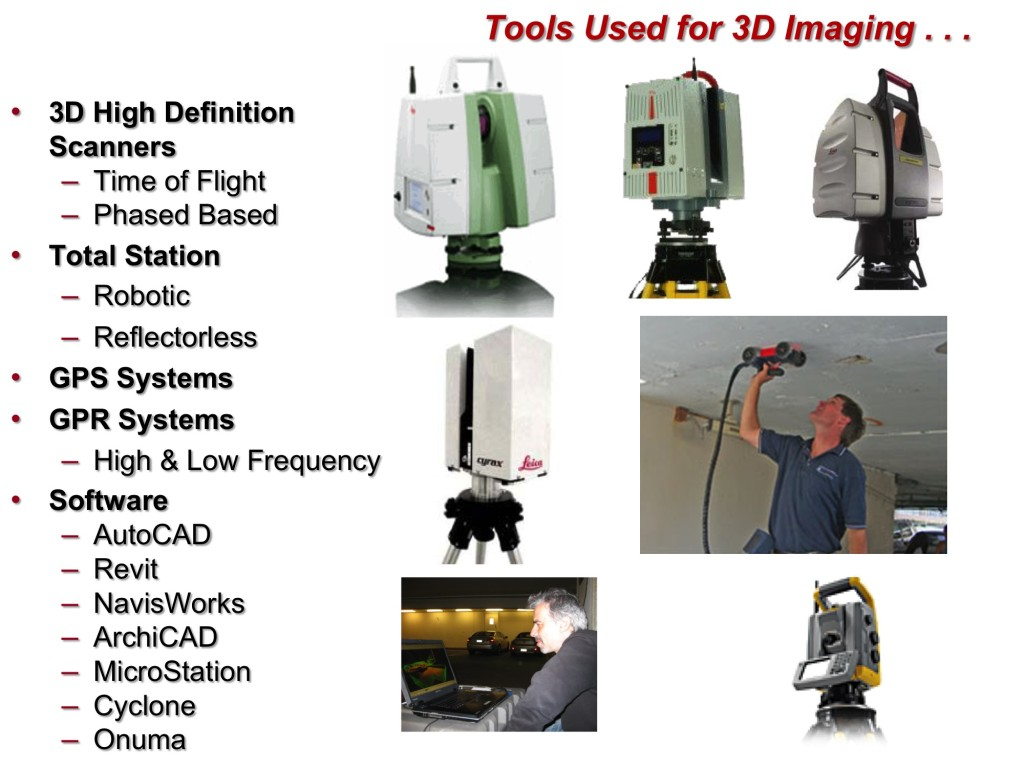 Tools used for 3D Laser Scanning