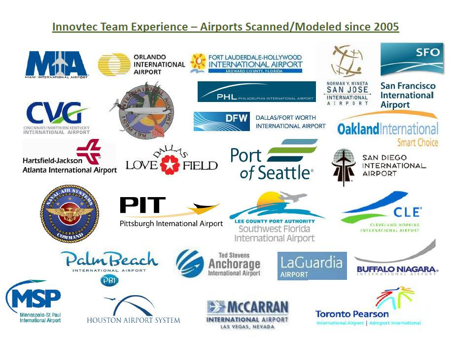 Innovtec Airport Clients